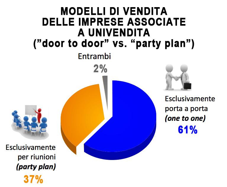 party plan 2